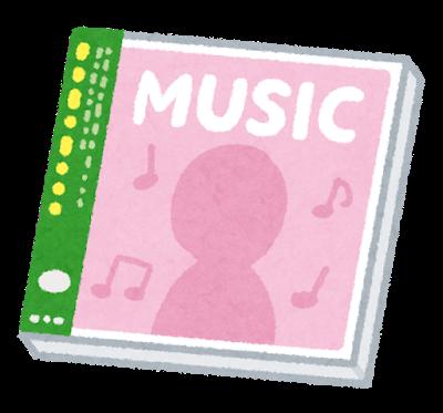 AKB48 CD年間売上で1~3位を独占、4年連続で