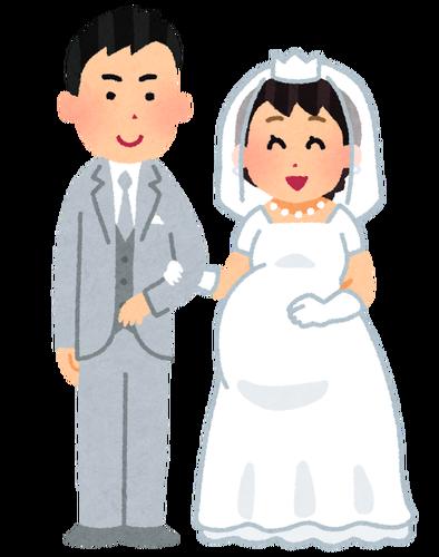「授かり婚」発表への批判に…芸人が問題提起「何が悪い」「悪いのは責任放棄の親」