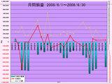 20080704_SUII2.jpg
