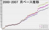 逆張り_8MA_V3_EC_Month.jpg