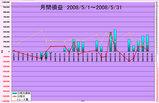 20080601_SUII.jpg