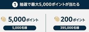 抽選で5000ポイント