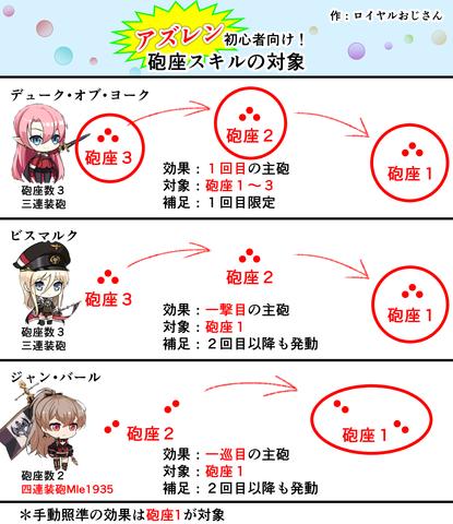 アズールレーン_砲座スキルの解説