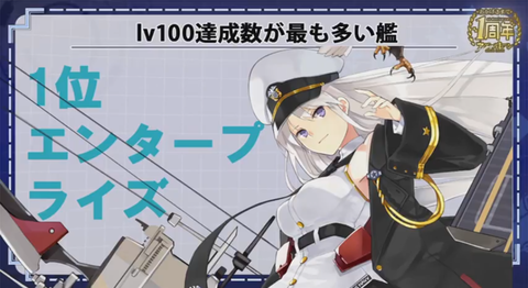アズールレーン_lv100達成数が最も多い艦06