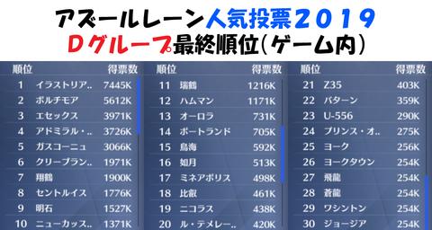 アズールレーン_人気投票2019_Dグループ最終順位_ゲーム内