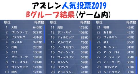 アズールレーン_人気投票2019_Bグループ最終結果ゲーム内投票