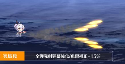 アズールレーン_全弾発射_ケント級