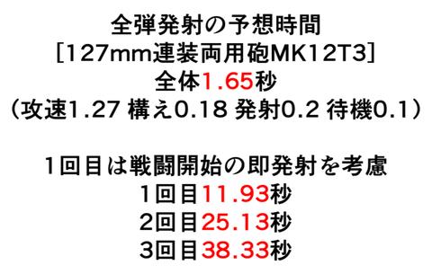 全弾発射時間MK12