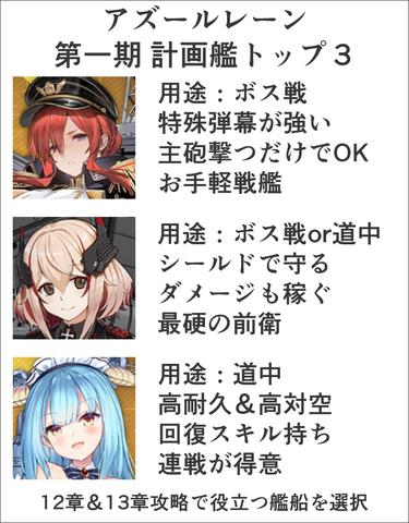 アズールレーン_計画艦1期_おすすめ艦船