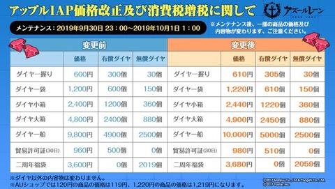 アズールレーン_ダイヤ_課金_購入価格改定