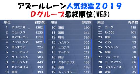 アズールレーン_人気投票2019_Dグループ最終順位_WEB