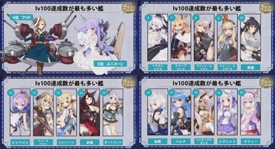 アズールレーン_lv100達成数が最も多い艦