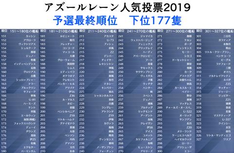 アズールレーン人気投票2019_予選最終順位_下位177隻
