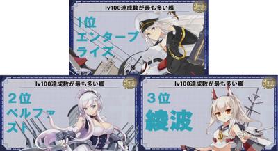 アズールレーン_lv100達成数が最も多い艦02