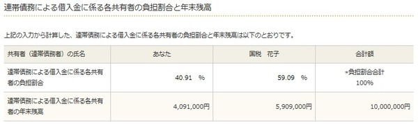 ◎05連帯債務3