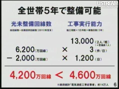 孫正義社長記者会見7