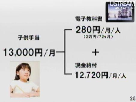 田原総一朗×孫正義 白熱対談スライド25