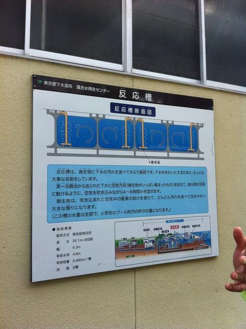 落合水再生センター 施設見学 54