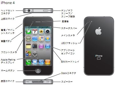 iphone4_kakubu