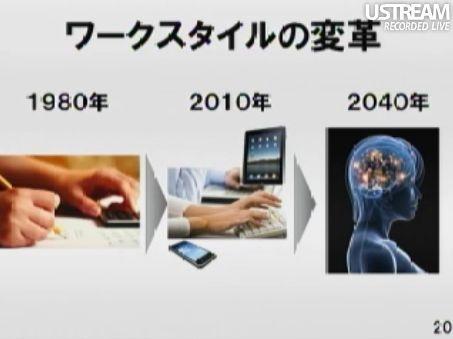 田原総一朗×孫正義 白熱対談スライド20