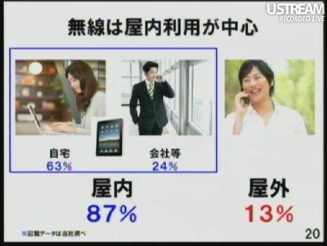 孫正義社長記者会見57