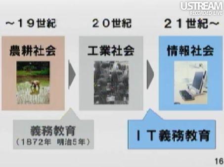 田原総一朗×孫正義 白熱対談スライド16