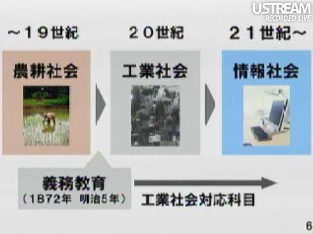 田原総一朗×孫正義 白熱対談スライド6