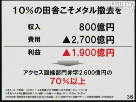 孫正義社長記者会見63