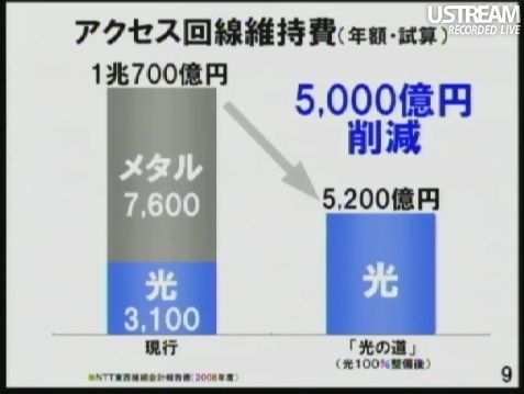 孫正義社長記者会見10
