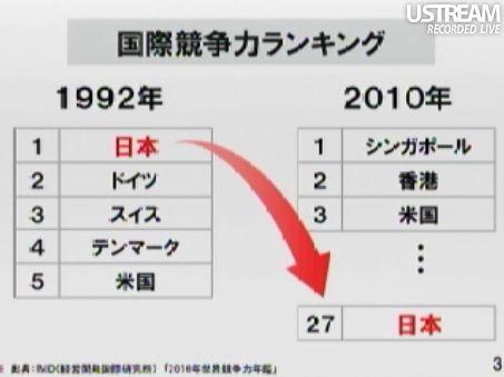 田原総一朗×孫正義 白熱対談スライド3
