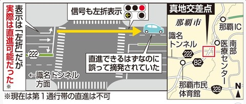 2018-6-20、琉球新報(1)