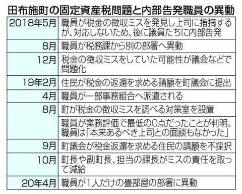2020-06-08 中国新聞デジタル