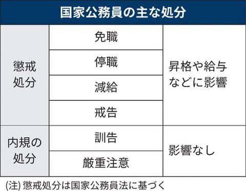 2021-02-24 日本経済新聞 (2)