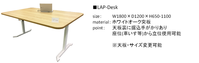 LAP-Desk
