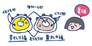 双子を授かっちゃいましたヨ☆-大福02
