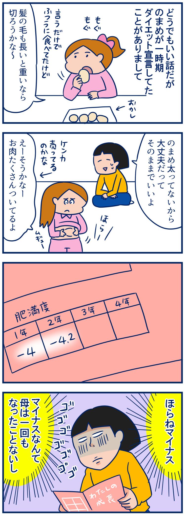 度 マイナス 肥満