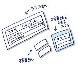 双子を授かっちゃいましたヨ☆-0218検査01
