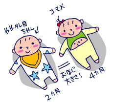 双子を授かっちゃいましたヨ☆-0428友達と04