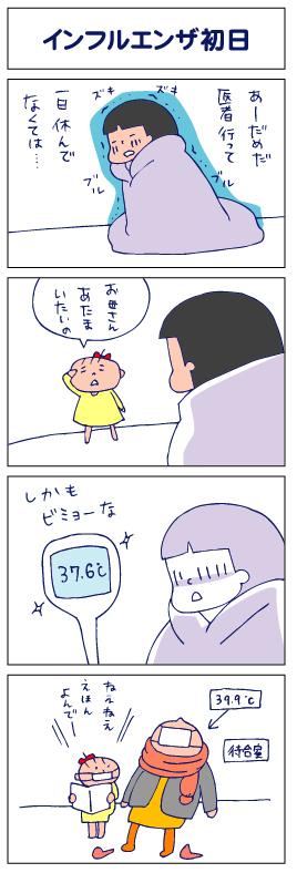 【4コマ】インフルエンザ初日