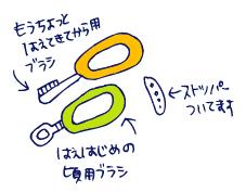 双子を授かっちゃいましたヨ☆-0120ハミガキ02