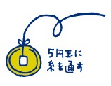 五円玉占いをする先生。