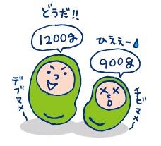 双子を授かっちゃいましたヨ☆-28週検診02