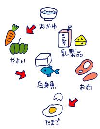 双子を授かっちゃいましたヨ☆-0610離乳食講習03