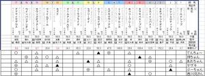 20150503天皇賞