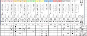 20141221朝日杯FS