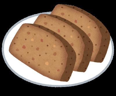 food_meat_loaf