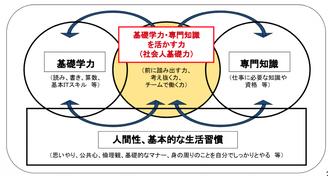 syakaijinkisoryoku01-940x504