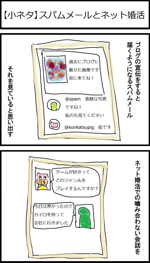 【小ネタ】スパムメールとネット婚活