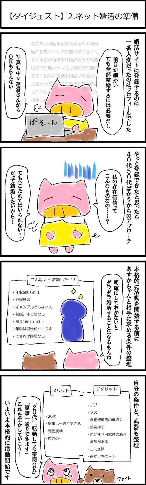 【ダイジェスト】2.ネット婚活の準備
