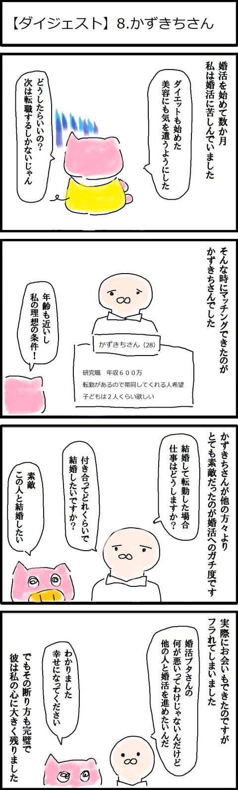 【ダイジェスト】8.かずきちさん